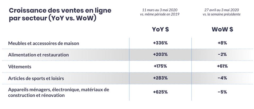 Week8-covid19-ecommerce-data-table-fr